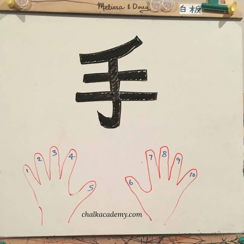 How to teach kids Chinese? Write BIG Chinese characters around the house