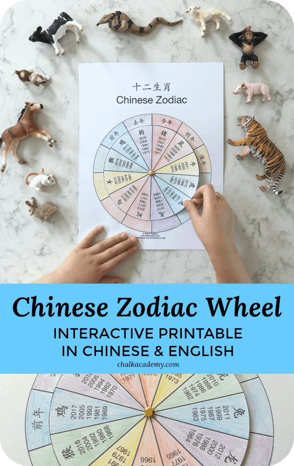 Chinese Zodiac Wheel - Interactive printable in Chinese and English
