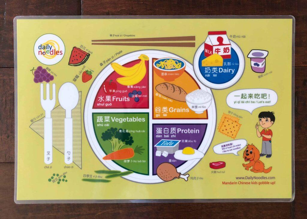 Daily Noodles Food Place Mat