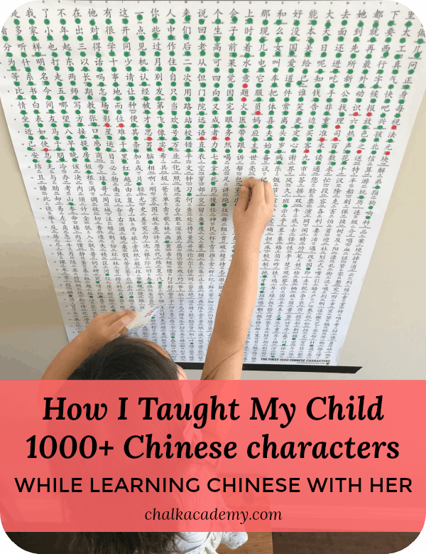 First 1000 characters Mandarin Poster
