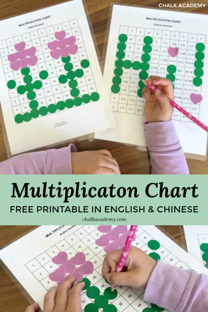 FUN WAYS TO LEARN WITH A MULTIPLICATION CHART - PRINTABLE IN ENGLISH & CHINESE