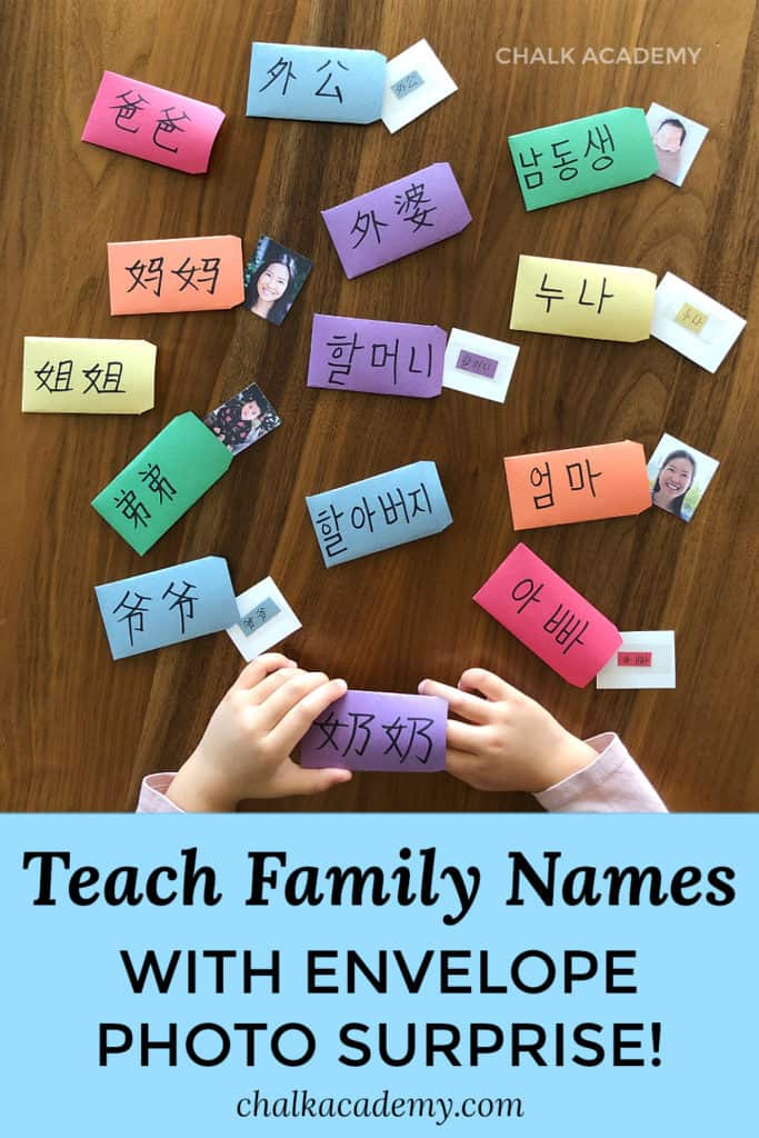 Teach family member names photo envelope surprise
