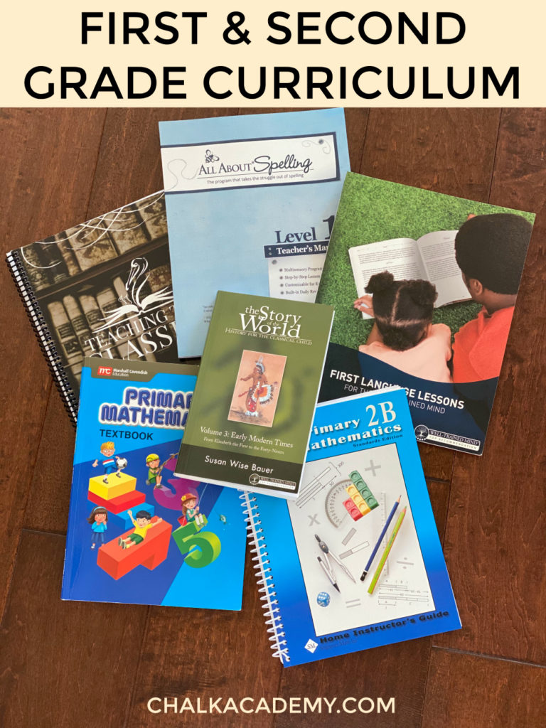 Classical education curriculum - part-time hybrid homeschooling