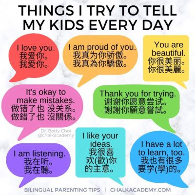 30 Positive Affirmations To Tell Our Kids Everyday (English / Chinese Printable)