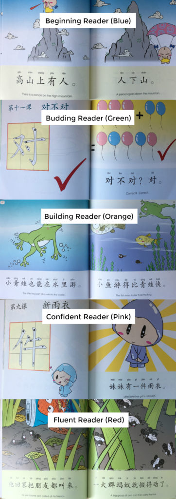 Sagebooks Chinese leveled readers for kids
