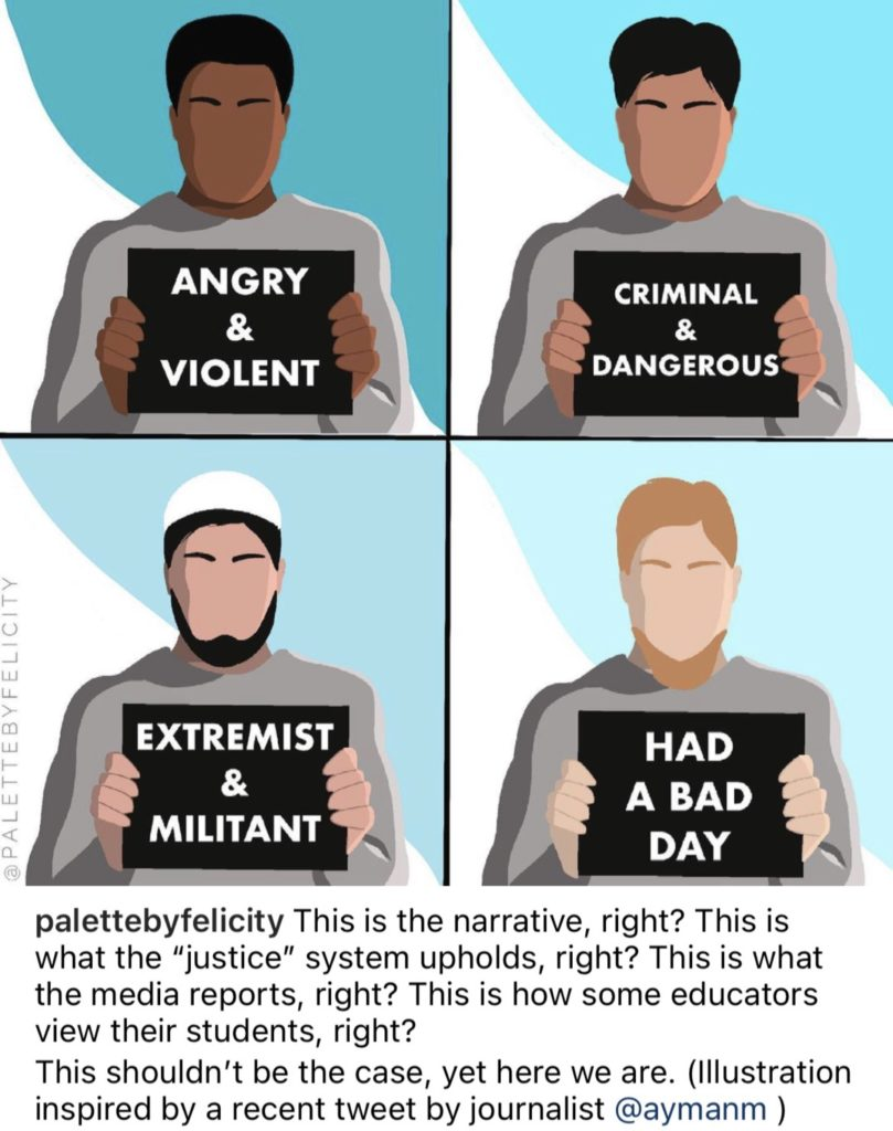 """illustration of 4 men taking a mugshot. The black man holds a sign that reads """"angry & violent"""", the Latino man holds a sign that reads """"criminal & dangerous"""" the Muslim man holds a sign that reads """"extremist & militant"""" and the white man holds a sign that reads """"had a bad day"""")"""
