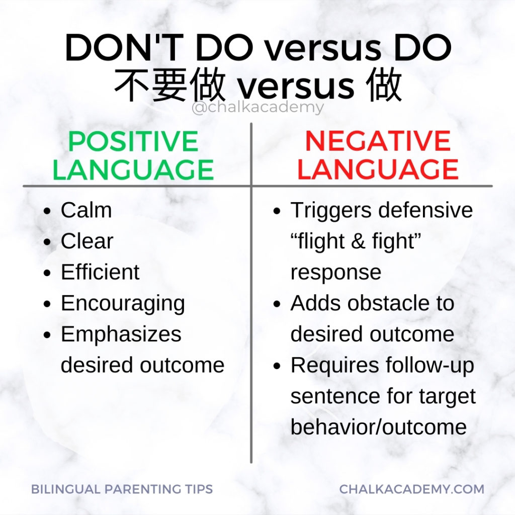 Parenting with Positive Versus Negative Language in Chinese and English