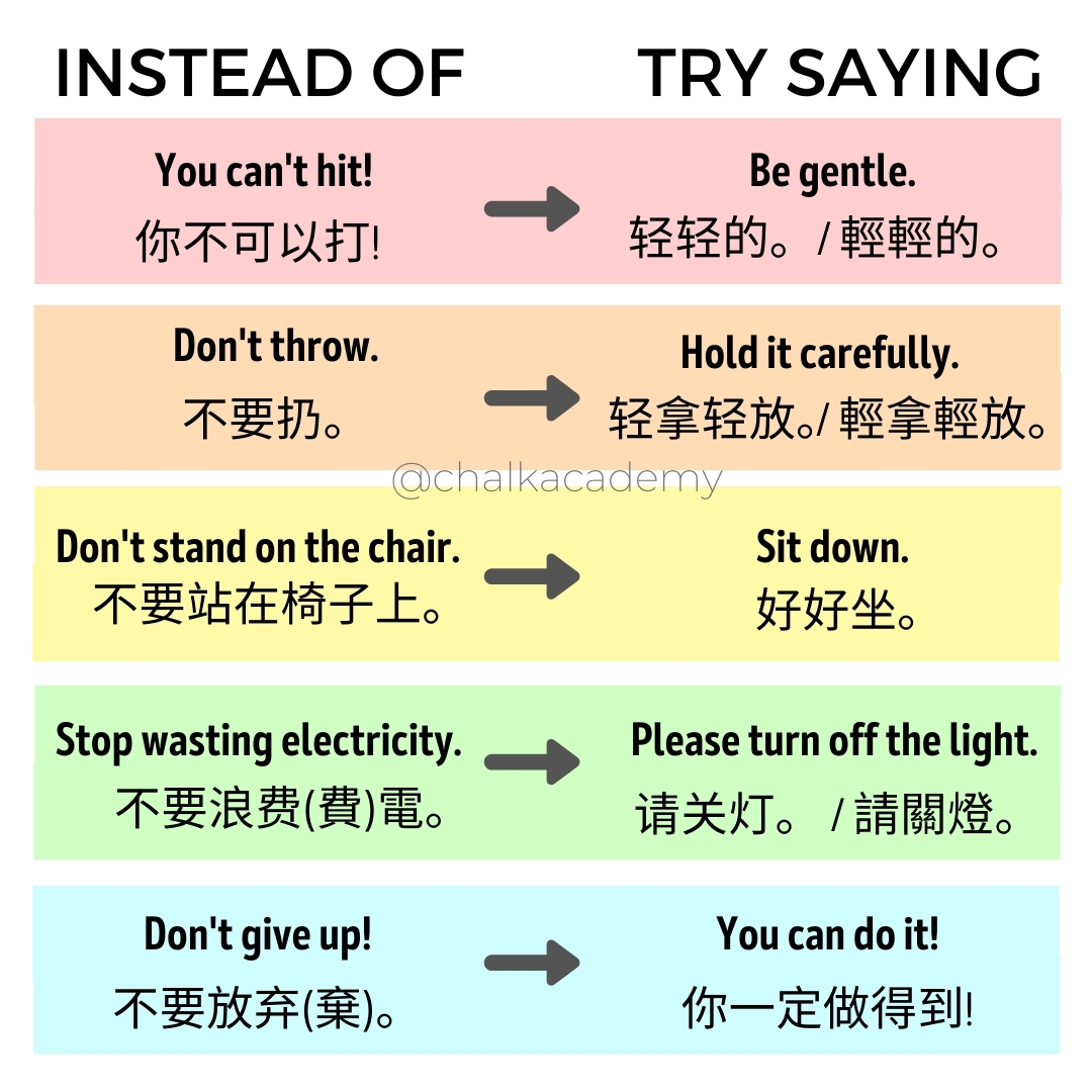 Positive vs Negative Phrasing in Parenting & Advocacy (English / Chinese)